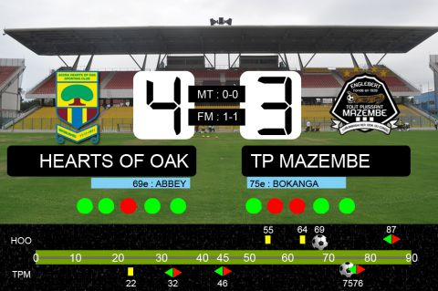 Hearts of Oak - TP Mazembe : Revivez le live
