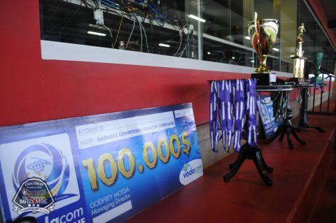 Le champion du Congo 2018 empochera 100.000 dollars