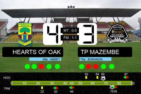 Hearts of Oak - TP Mazembe : Revivez le live