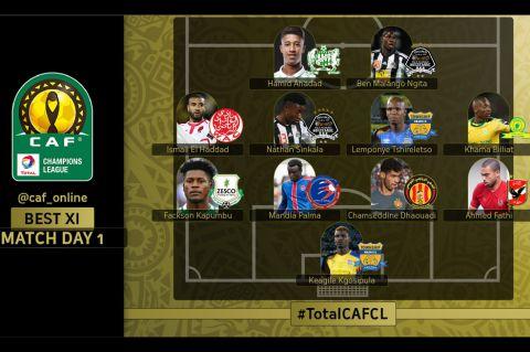 SINKALA et MALANGO dans l'équipe type de la CAF