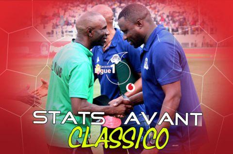 Classico : des chiffres avant le match