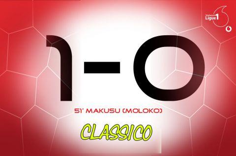Score final Vita Club-TP Mazembe
