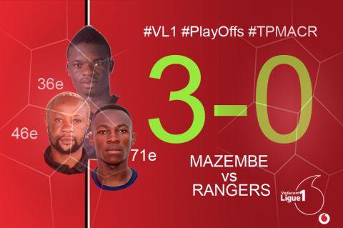 Score final TP Mazembe-AC Rangers