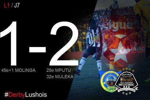 Score final FC St Eloi Lupopo-TP Mazembe