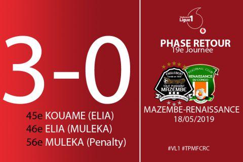 Score final TP Mazembe contre FC Renaissance