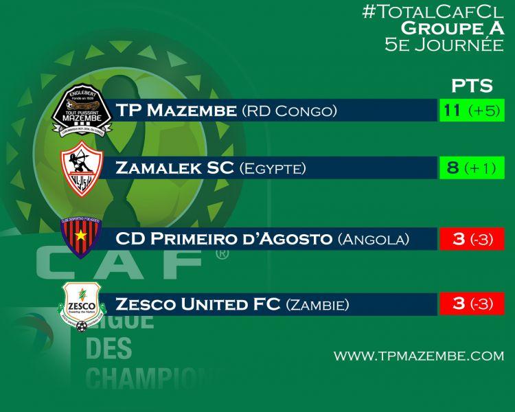 Zesco et Primeiro se sont éliminés!