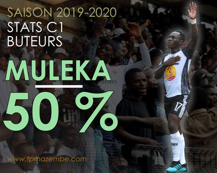 Jackson MULEKA, Monsieur 50%