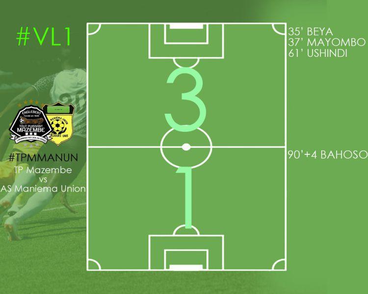 Score final TP Mazembe-AS Maniema Union